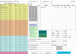 Arztkasse für Praxisgebühren, IGEL und andere Einnahmen