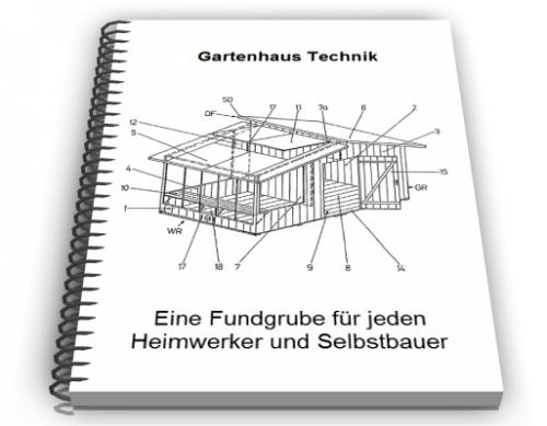 Gartenhaus Gartenhäuschen Gartenlaube Technik Design
