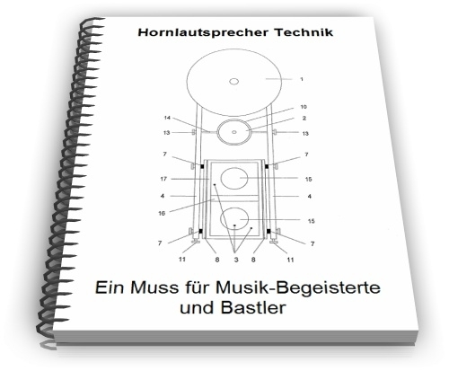 Hornlautsprecher Horn Lautsprecher Gehäuse Technik