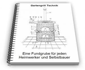 Gartengrill Grill Grillen Garten Technik und Entwicklungen