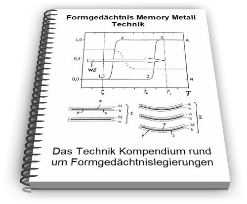 Formgedächtnislegierung Formgedächtnis Memory Metall Technik