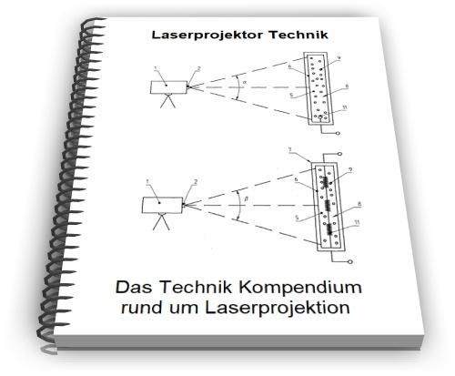 Laserprojektor Laserprojektion Technik