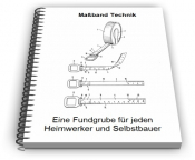 Maßband Bandmaß Rollmeter Bandmaßgehäuse Technik