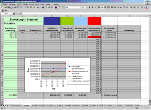 Excel-Übersicht Kostenaufstellungen im Zeitablauf