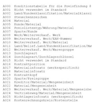 Liste von Tabellen im SAP R/3