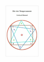 Die vier Temperamente