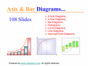 Achsen & Balken Diagramme