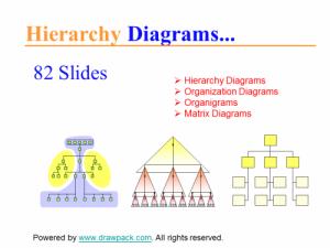 Hyrarchie Diagramme für Management Präsentationen
