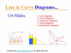 Linien, Kurven & Achsen Diagramme