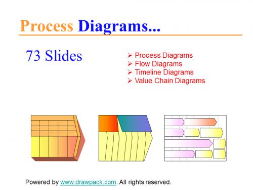 Prozess Diagramme