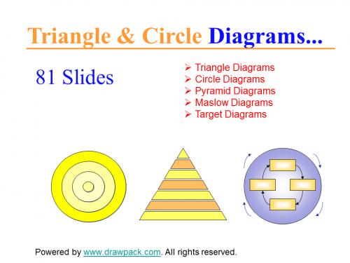 Dreiecks-, Pyramiden und Kreis Diagramme