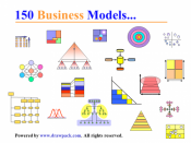 150 Business Modelle