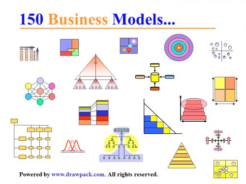 150 Business Modelle