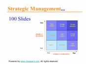 Strategiemanagement