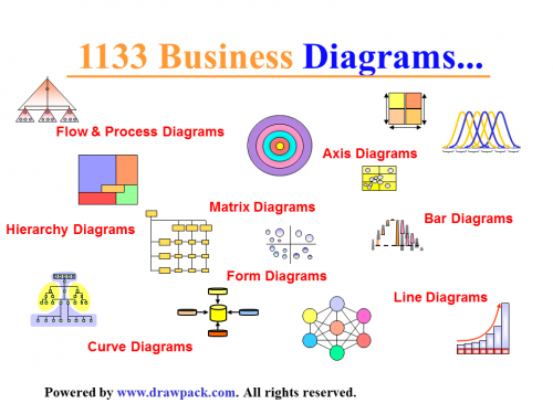 1133 Business Diagramme