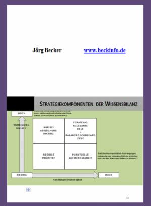 Strategiekomponenten der Wissensbilanz