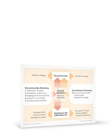 Grafik PreSales Marketing Adressliste A4