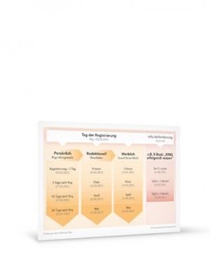 PreSales Marketing Grafik Mail Abfolge A4