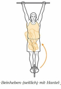 Waschbrettbauch Workout
