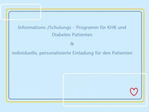 Hypertonieschulung - Musteraushang & Einladung Patient