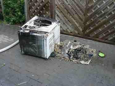 Brandermittlung: Selbstentzündung von Wäsche