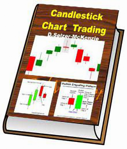 Candlestick Chart Trading