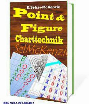 Point & Figure Charttechnik