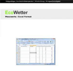 EcoWetter Berlin 2011