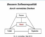 Bessere Softwarequalität durch vernetztes Denken