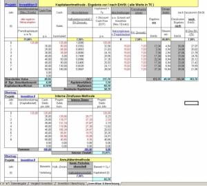 Dynamisches Investitionsrechnungstool