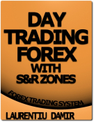 Day Trading Forex with S&R Zones