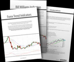 Indicadores de Bill Williams