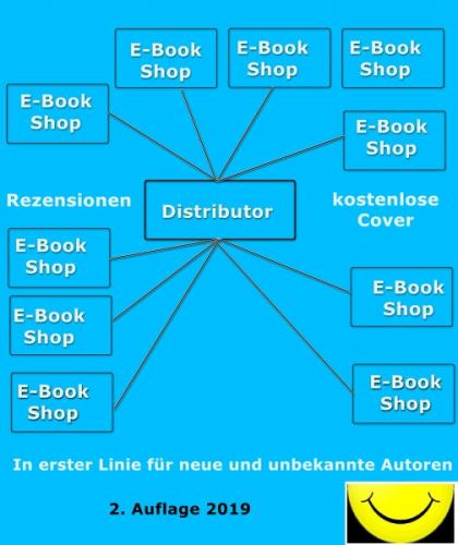 E-Book Distributoren, E-Book Shops, E-Book Themen