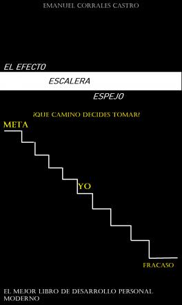 El efecto Escalera Espejo