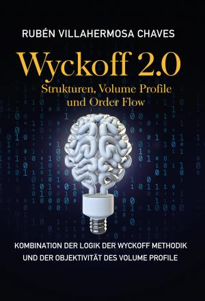 Wyckoff 2.0: Strukturen, Volume Profile und Order Flow
